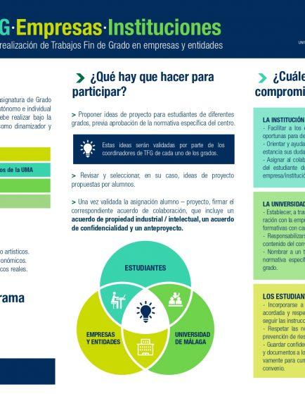 coccosphere_firma_convenio_TFG_universidad_malaga_servicios_ambientales_coccosphere_environmental_analysis
